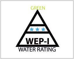 water-rating-th-new